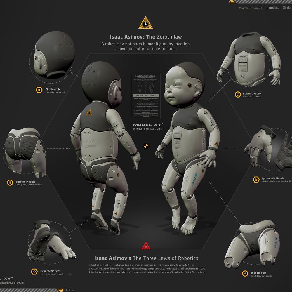02 Model XY3 - Infographic